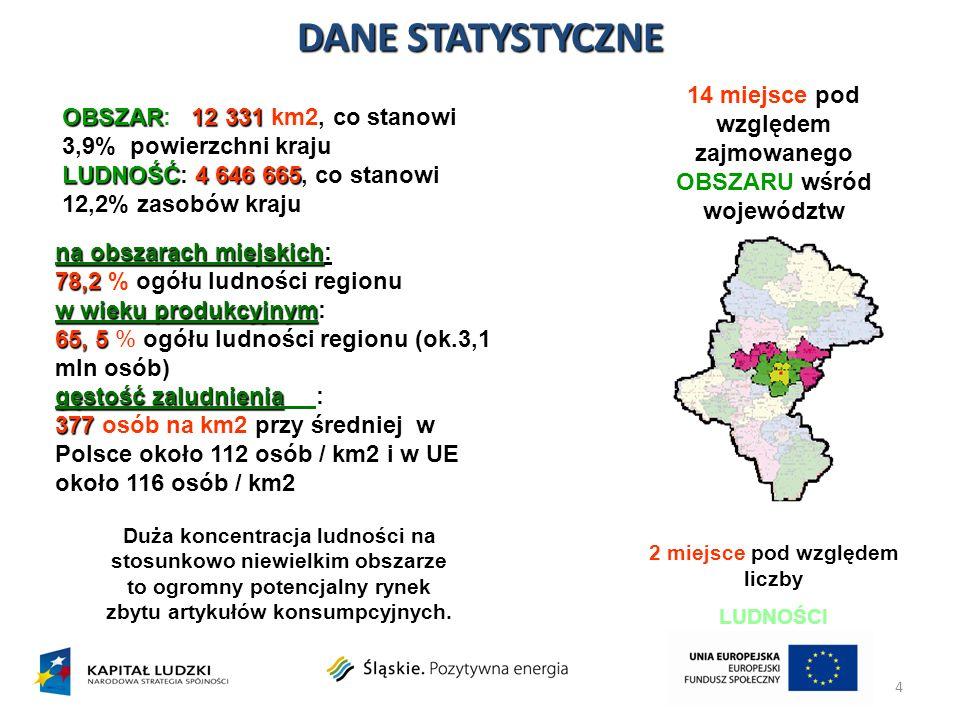 DANE STATYSTYCZNE 14 miejsce pod względem zajmowanego OBSZARU wśród województw. 2 miejsce pod względem liczby.