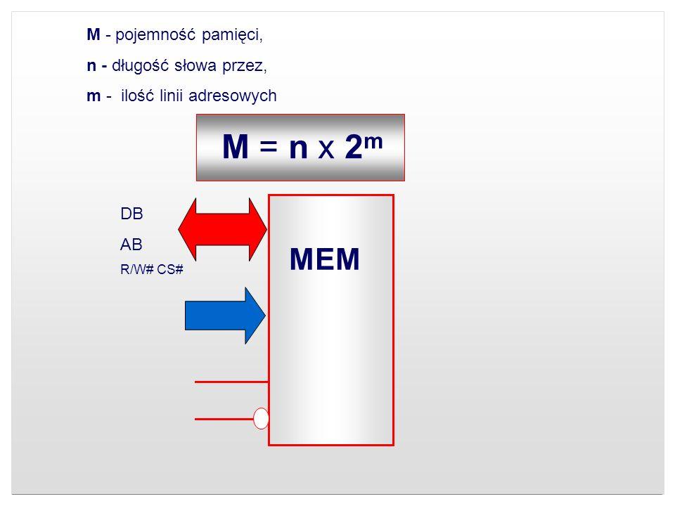 MEM M = n x 2m M - pojemność pamięci, n - długość słowa przez,