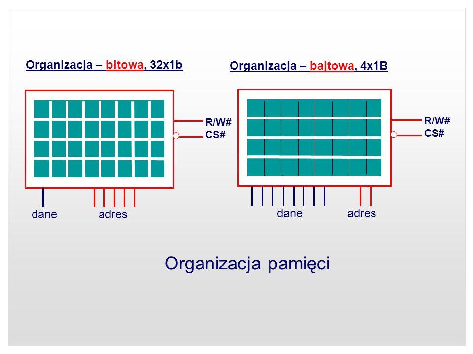 Organizacja pamięci Organizacja – bitowa, 32x1b
