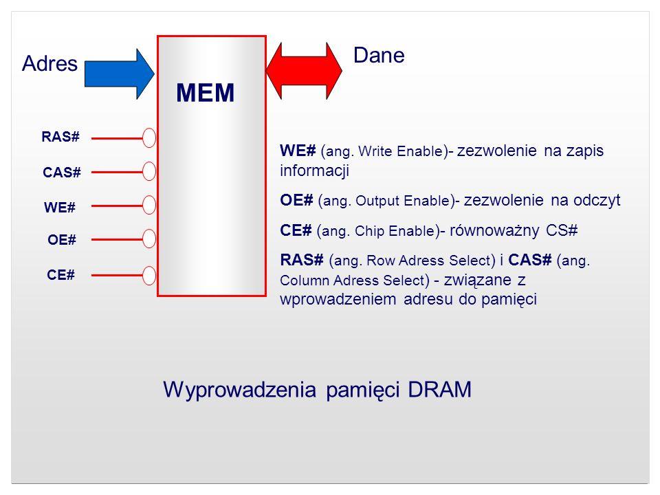 MEM Dane Adres Wyprowadzenia pamięci DRAM