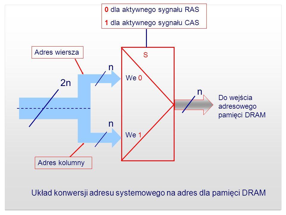 n 2n n n Układ konwersji adresu systemowego na adres dla pamięci DRAM