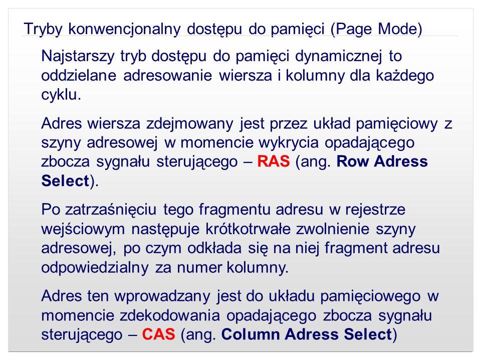 Tryby konwencjonalny dostępu do pamięci (Page Mode)
