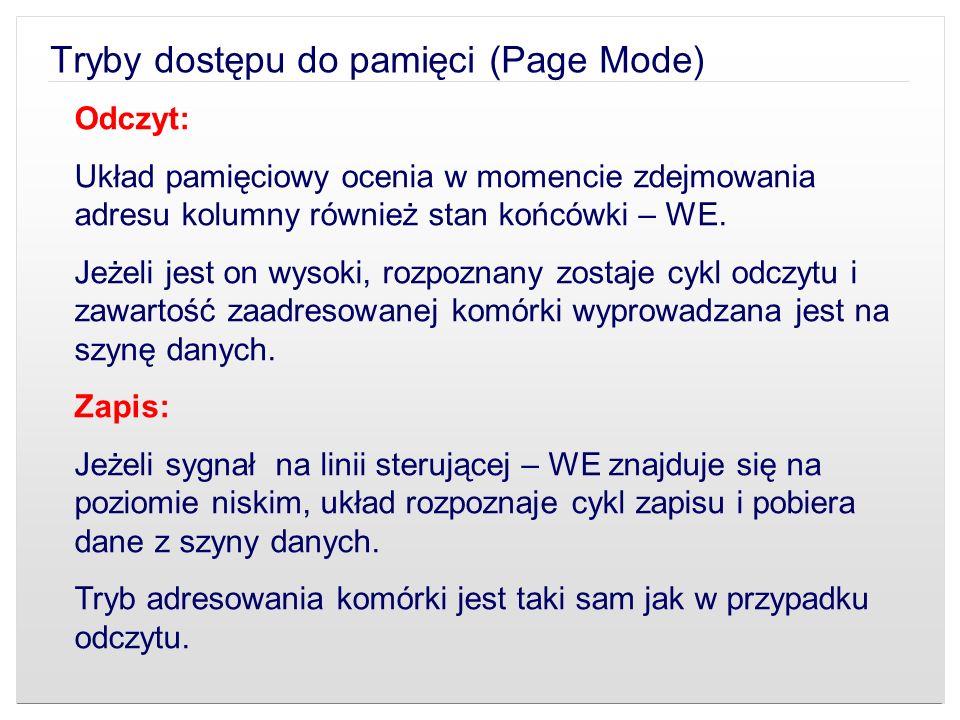 Tryby dostępu do pamięci (Page Mode)