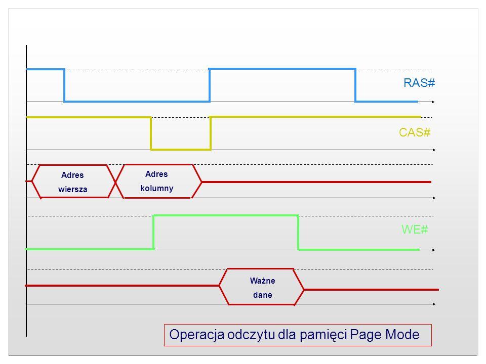Operacja odczytu dla pamięci Page Mode