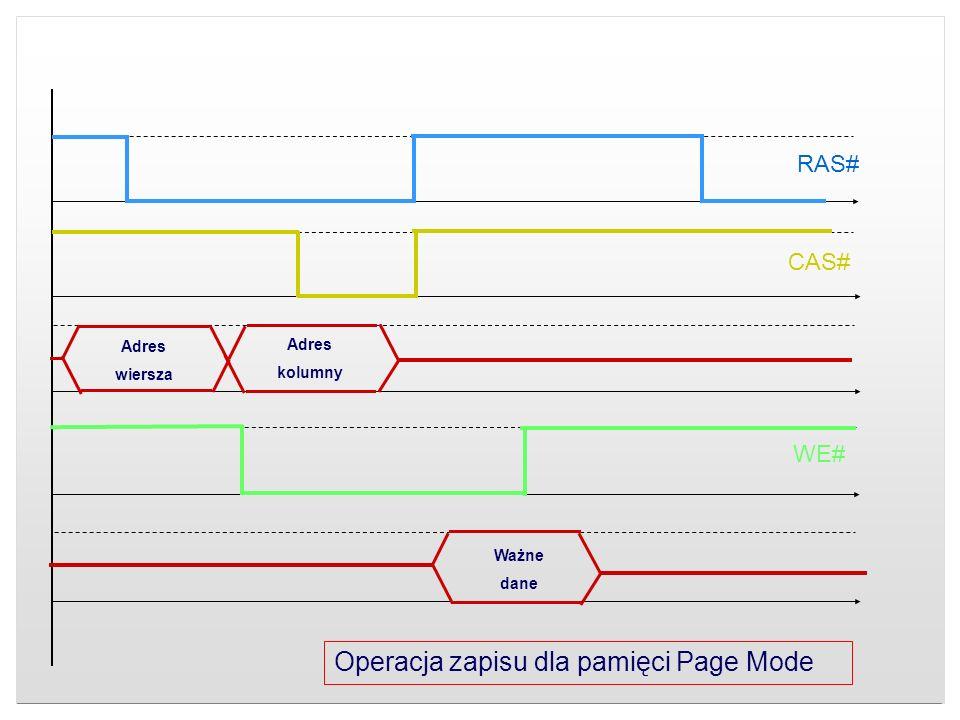 Operacja zapisu dla pamięci Page Mode