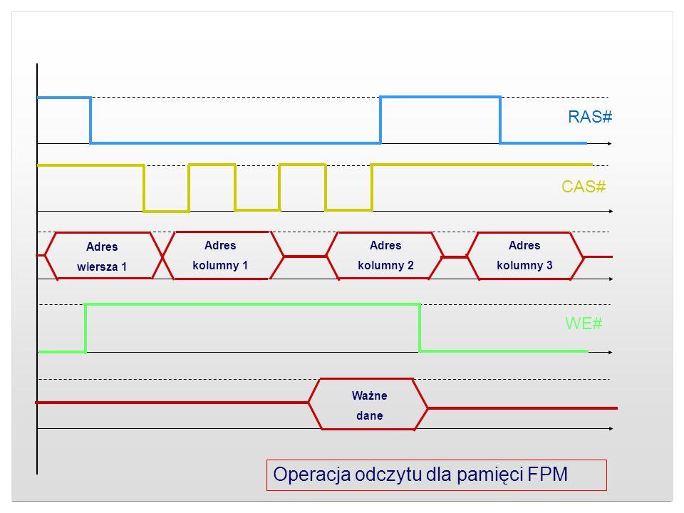 Operacja odczytu dla pamięci FPM