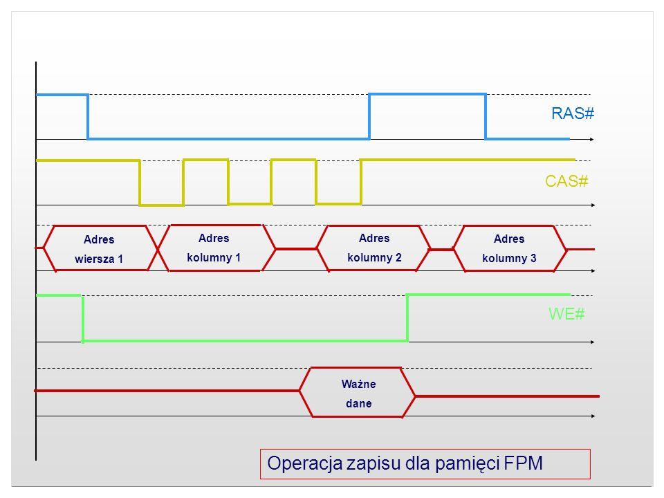 Operacja zapisu dla pamięci FPM