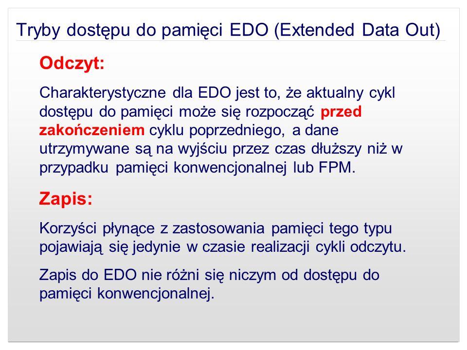 Tryby dostępu do pamięci EDO (Extended Data Out)