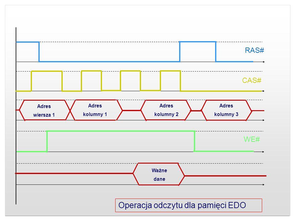 Operacja odczytu dla pamięci EDO