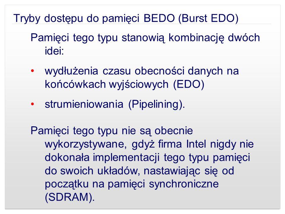 Tryby dostępu do pamięci BEDO (Burst EDO)