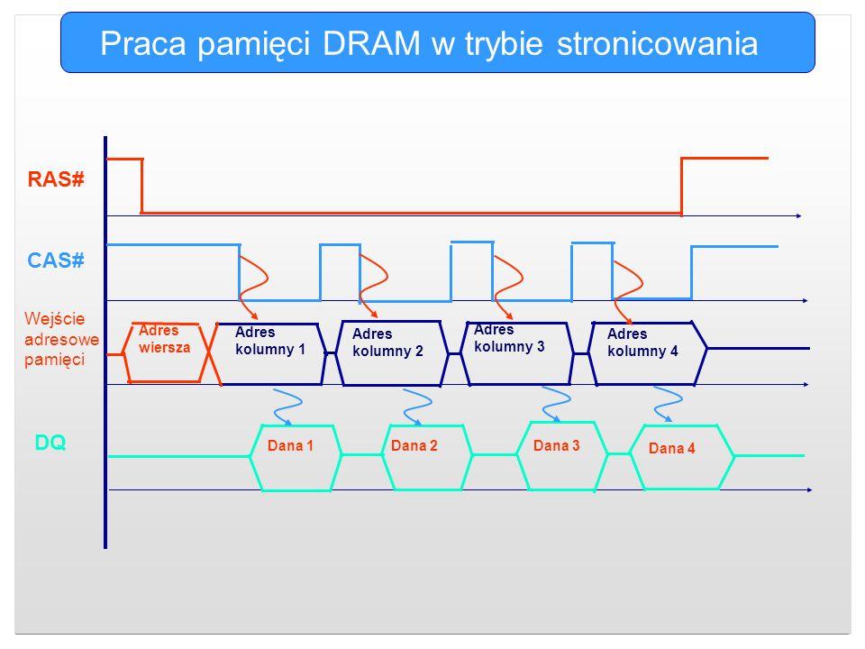 Praca pamięci DRAM w trybie stronicowania