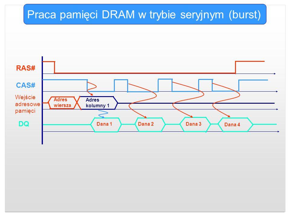 Praca pamięci DRAM w trybie seryjnym (burst)