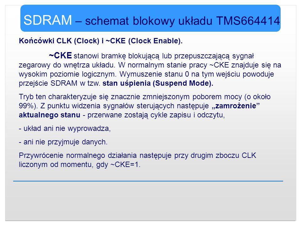 SDRAM – schemat blokowy układu TMS664414
