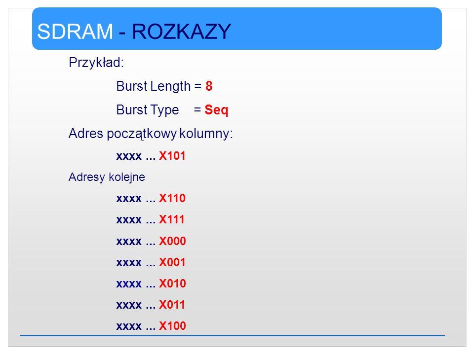 SDRAM - ROZKAZY Przykład: Burst Length = 8 Burst Type = Seq