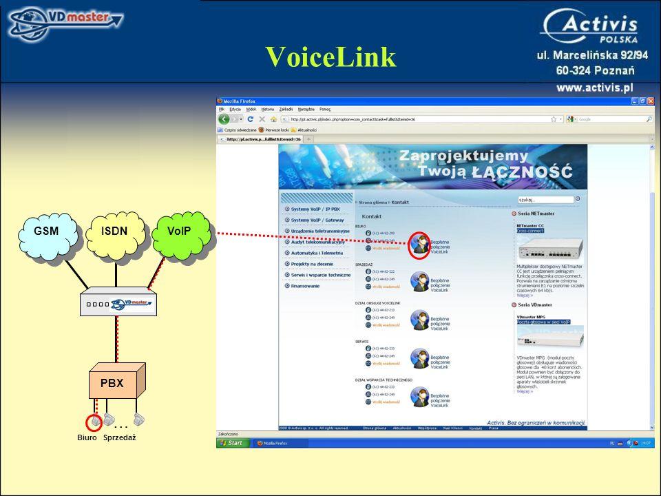 VoiceLink ISDN PBX GSM VoIP … Biuro Sprzedaż
