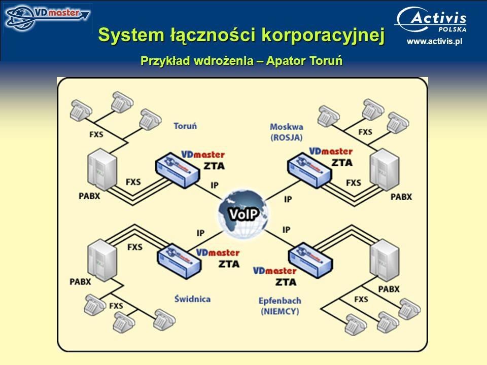 System łączności korporacyjnej Przykład wdrożenia – Apator Toruń