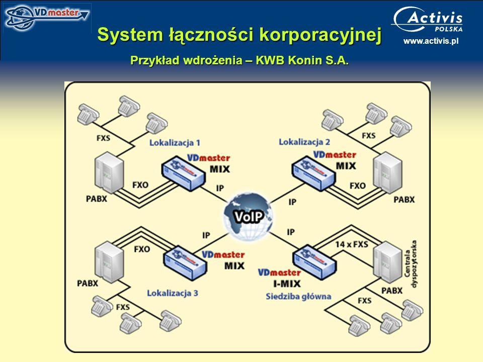 System łączności korporacyjnej Przykład wdrożenia – KWB Konin S.A.