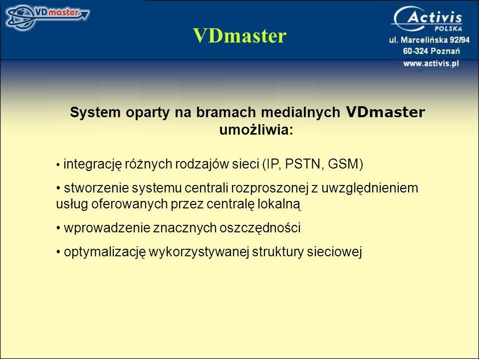 System oparty na bramach medialnych VDmaster umożliwia: