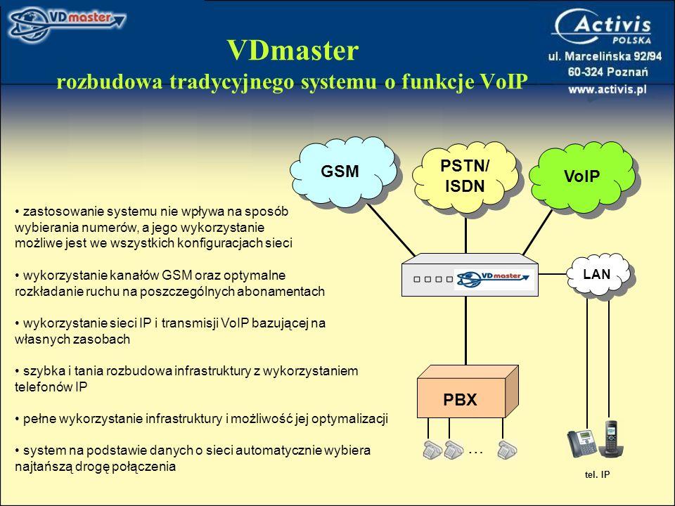 VDmaster rozbudowa tradycyjnego systemu o funkcje VoIP