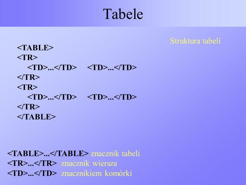 Tabele Struktura tabeli