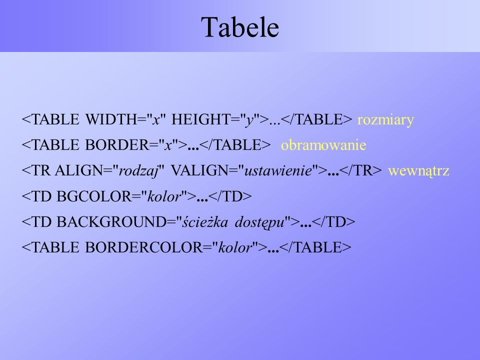Tabele <TABLE WIDTH= x HEIGHT= y >...</TABLE> rozmiary