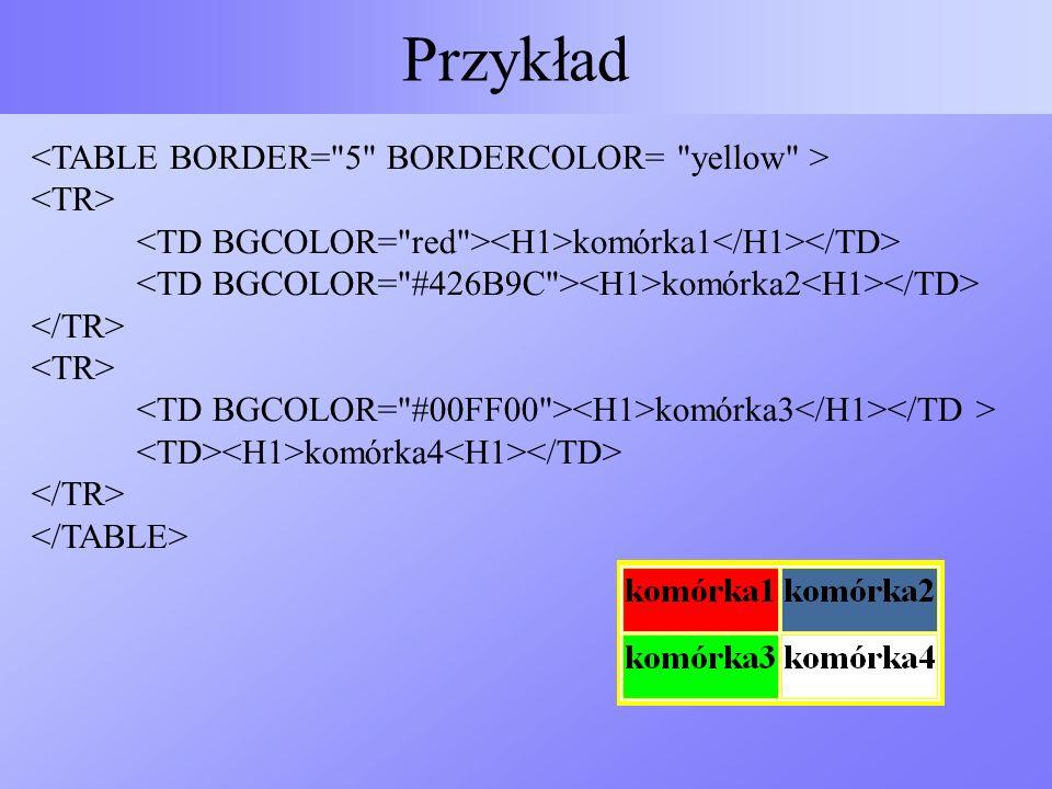 Przykład <TABLE BORDER= 5 BORDERCOLOR= yellow > <TR>