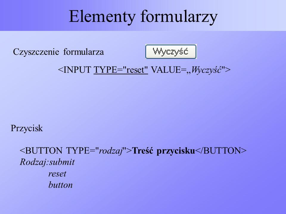 Elementy formularzy Czyszczenie formularza
