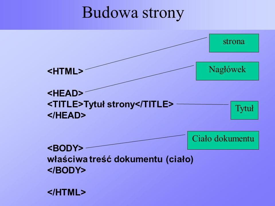 Budowa strony strona Nagłówek <HTML> <HEAD>