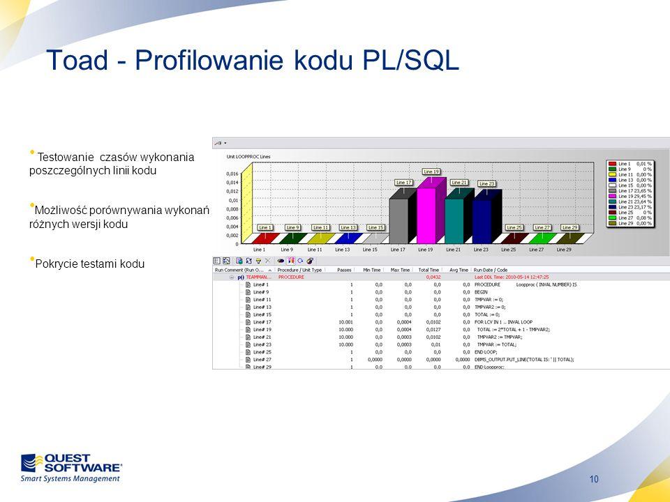 Toad - Profilowanie kodu PL/SQL