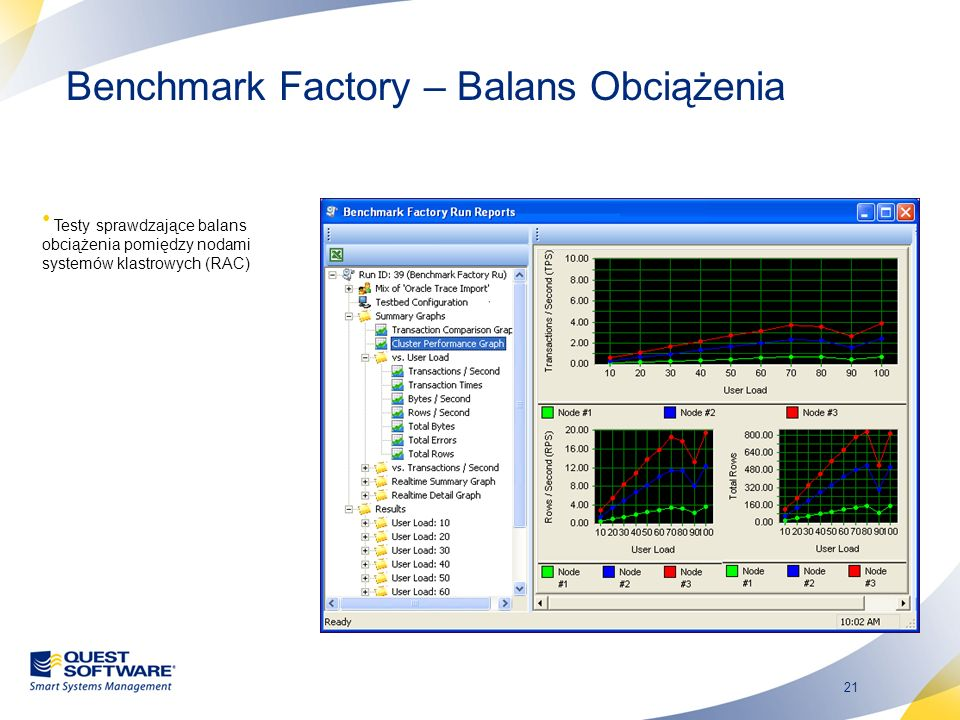 Benchmark Factory – Balans Obciążenia