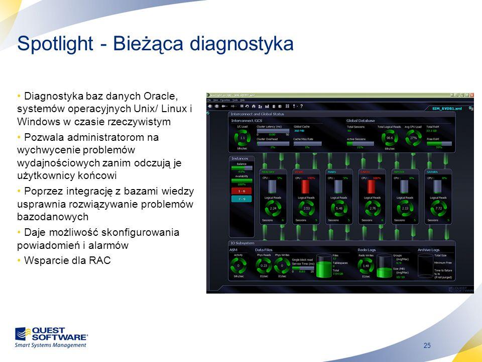 Spotlight - Bieżąca diagnostyka