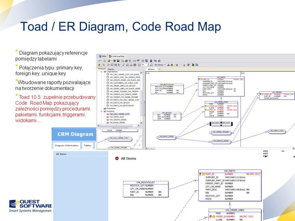 Toad / ER Diagram, Code Road Map
