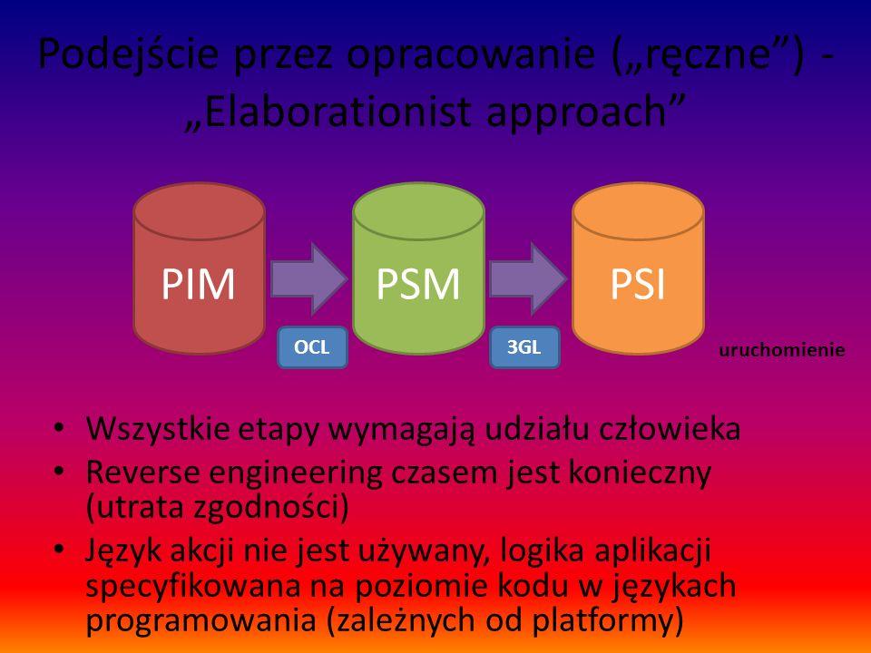 """Podejście przez opracowanie (""""ręczne ) - """"Elaborationist approach"""