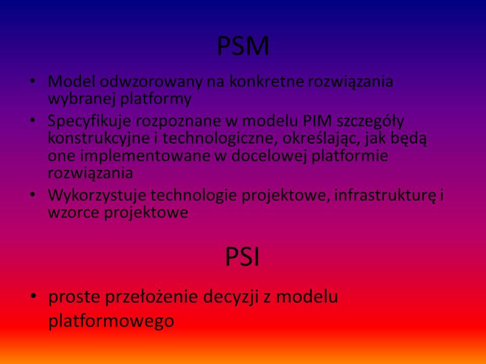 PSM PSI proste przełożenie decyzji z modelu platformowego