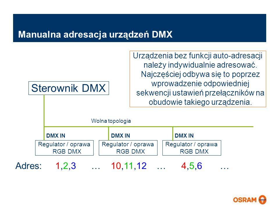 Manualna adresacja urządzeń DMX