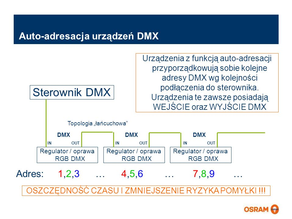 Auto-adresacja urządzeń DMX