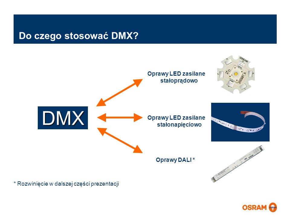 Oprawy LED zasilane stałoprądowo Oprawy LED zasilane stałonapięciowo
