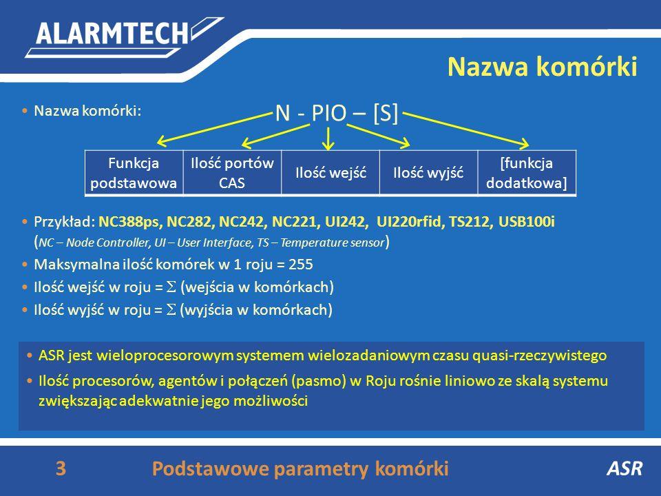 Podstawowe parametry komórki