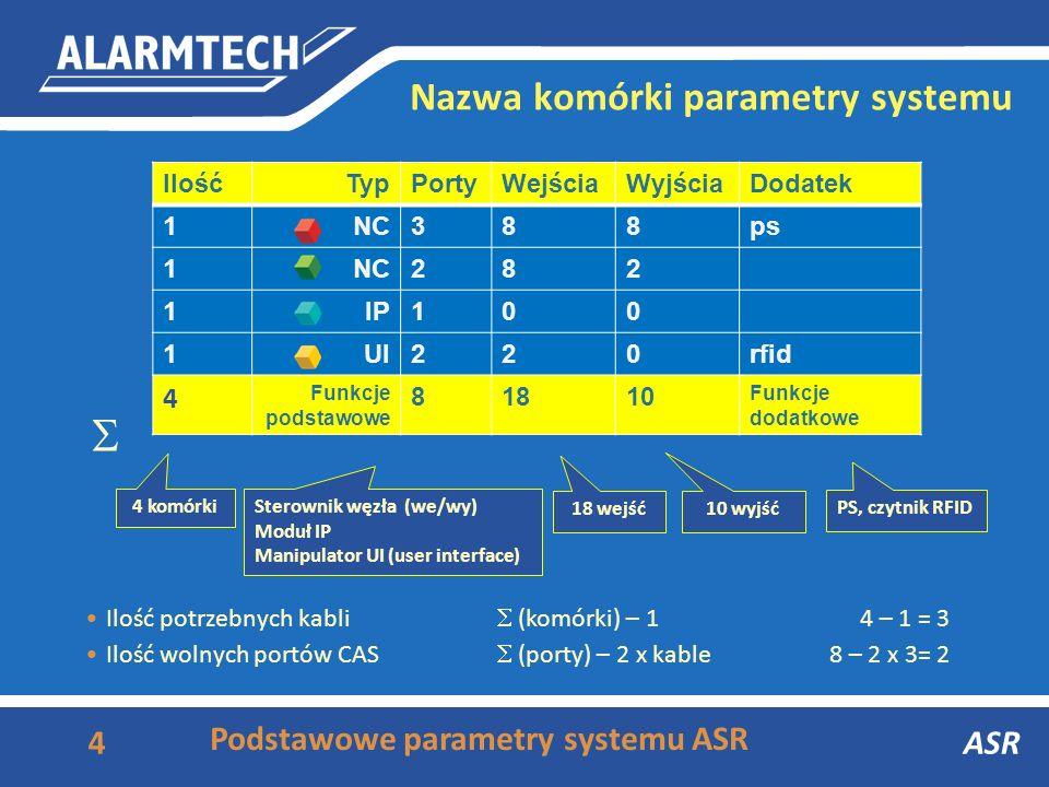 Nazwa komórki parametry systemu