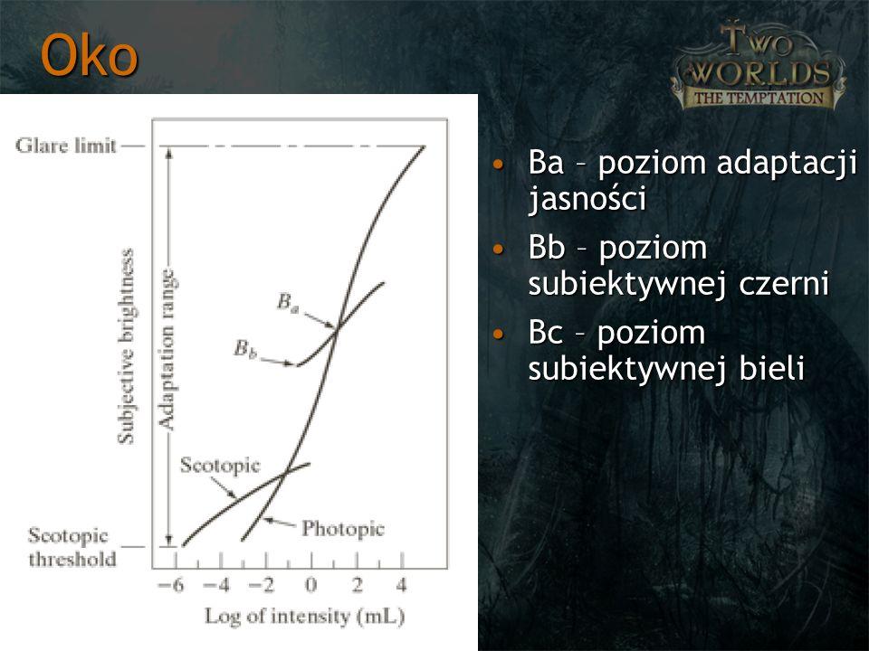 Oko Ba – poziom adaptacji jasności Bb – poziom subiektywnej czerni