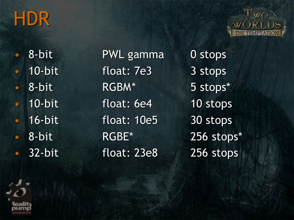 HDR 8-bit PWL gamma 0 stops 10-bit float: 7e3 3 stops