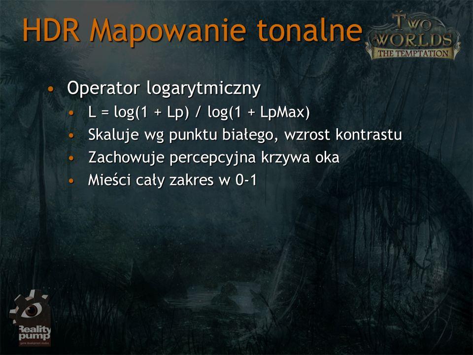 HDR Mapowanie tonalne Operator logarytmiczny