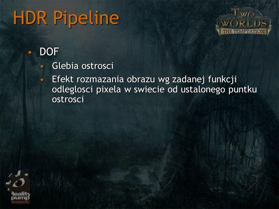 HDR Pipeline DOF Glebia ostrosci