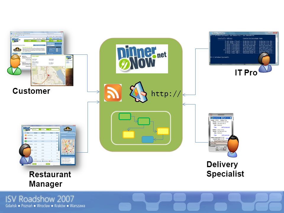 IT Pro Customer Delivery Specialist Restaurant Manager http://
