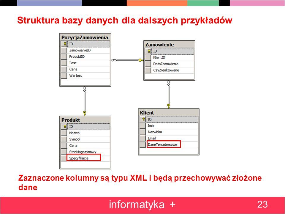 Struktura bazy danych dla dalszych przykładów