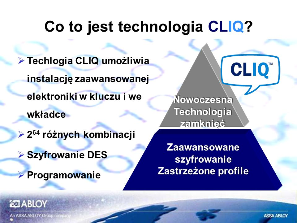 Co to jest technologia CLIQ