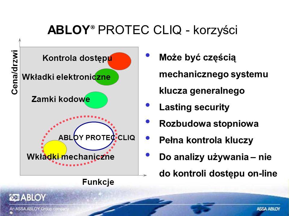 ABLOYÒ PROTEC CLIQ - korzyści