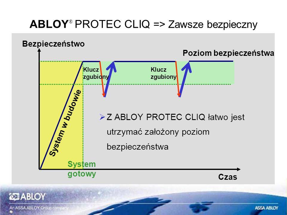 ABLOYÒ PROTEC CLIQ => Zawsze bezpieczny