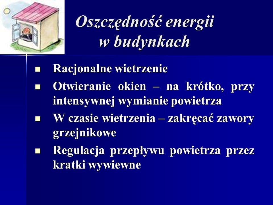 Oszczędność energii w budynkach
