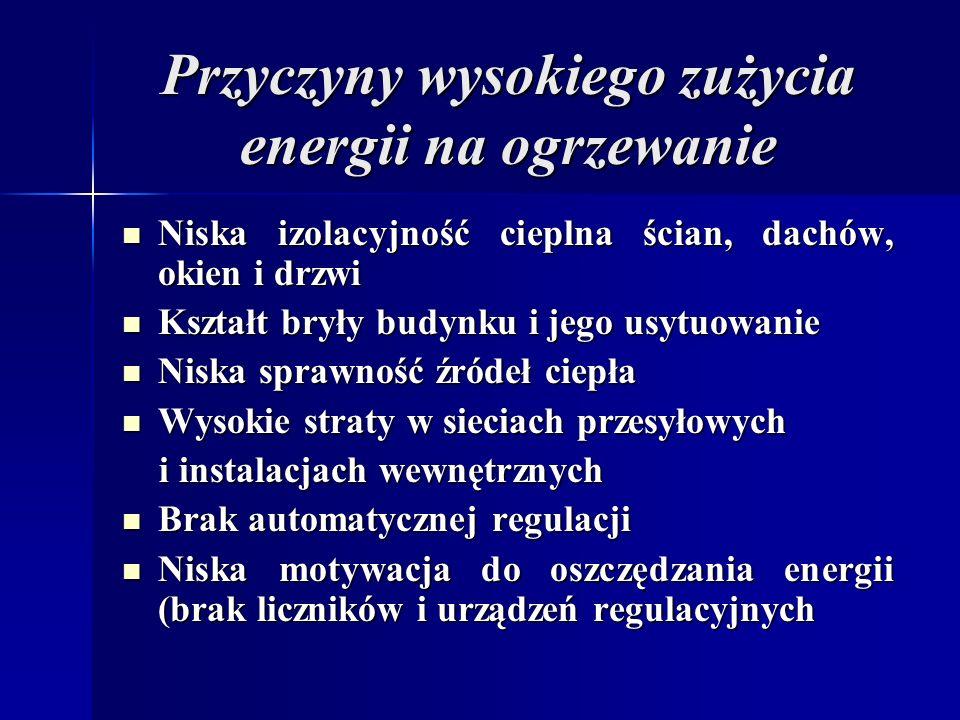 Przyczyny wysokiego zużycia energii na ogrzewanie